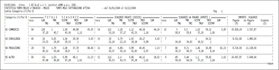 Statistica per categorie clienti/fornitori<br />