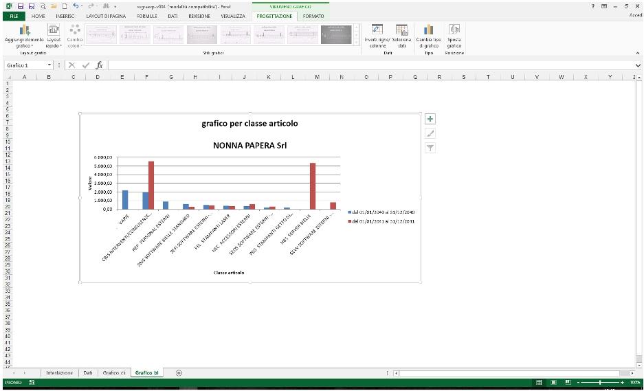 Statistica grafica<br />