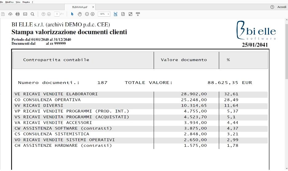 Valorizzazione documenti<br />